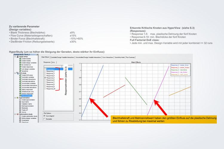 Werkzeugkonstruktion Planung Grafik